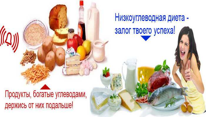 Низкоуглеводная диета геморрой